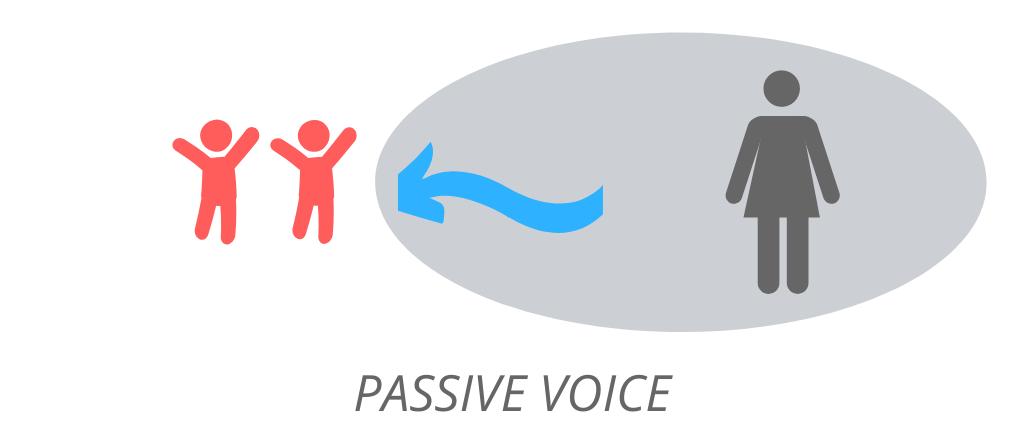 Passive voice: пример
