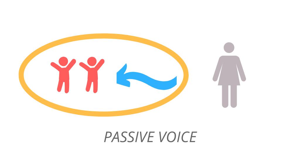 Passive voice: приклад