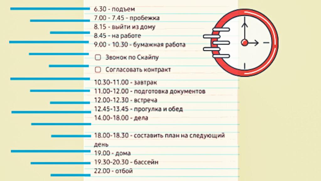 Future Continuous: расписание