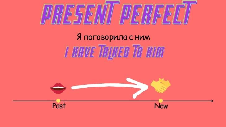 Разница Past Simple и Present Perfect