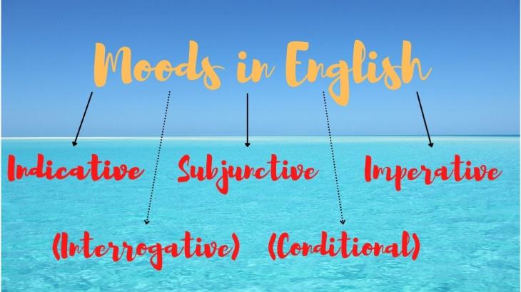 Сколько наклонений глагола в английском