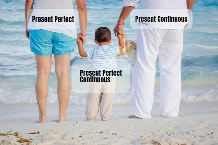 употребление present perfect continuous